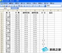 win10系统数据透视表用 Excel透视表使用的处理方法?